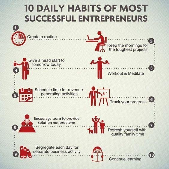 Cultivating Success Habits